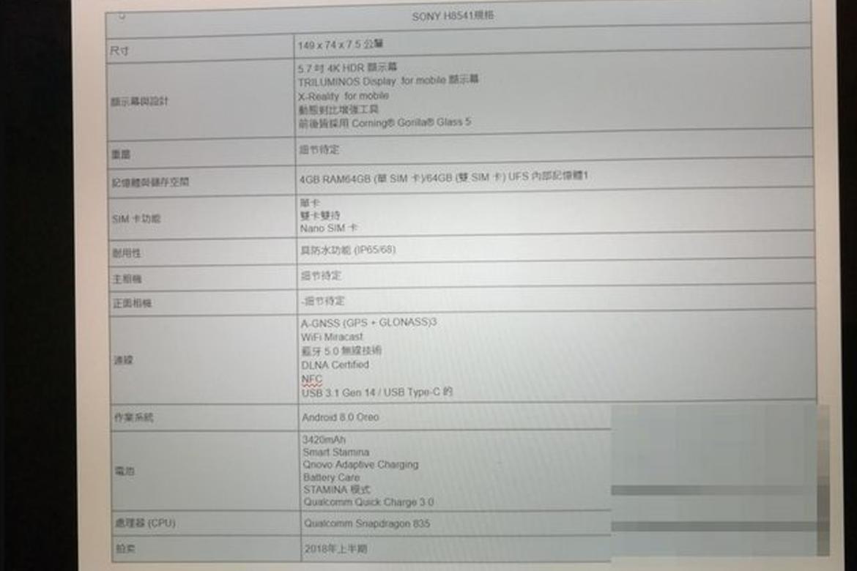 Especificações Novo Sony Xperia