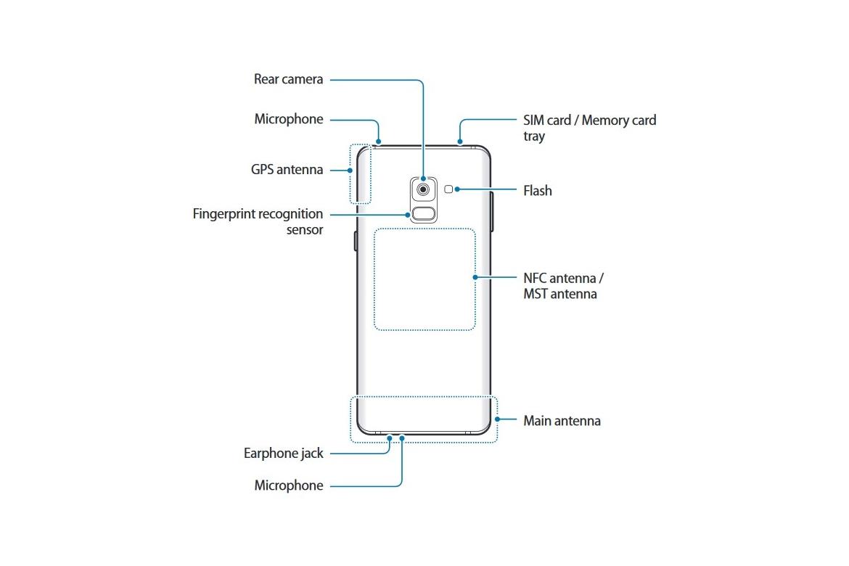 Samsung Galaxy A8 e A8+